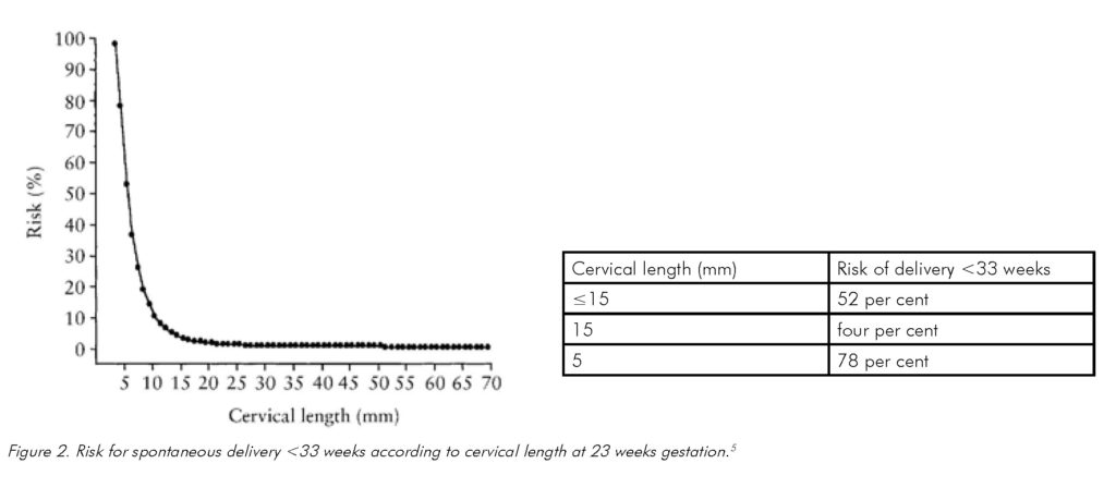 Q&A: Requesting cervical length scan at 20 weeks