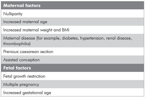 Table 1. Risk factors associated with unexpected term stillbirth